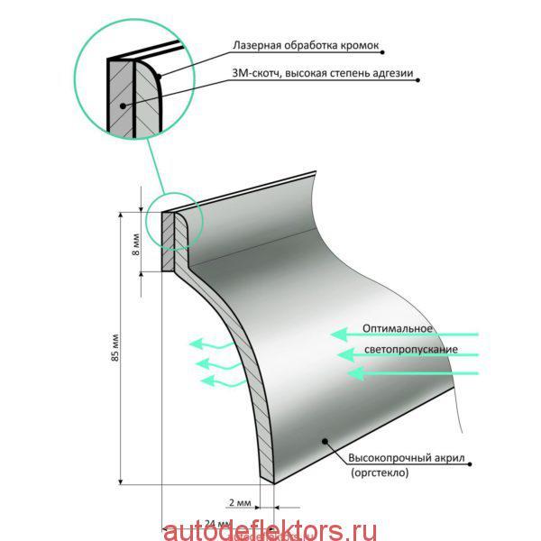Дефлекторы окон (ветровики) CARLSTEELMAN MITSUBISHI GALANT 1996-2005г (седан)