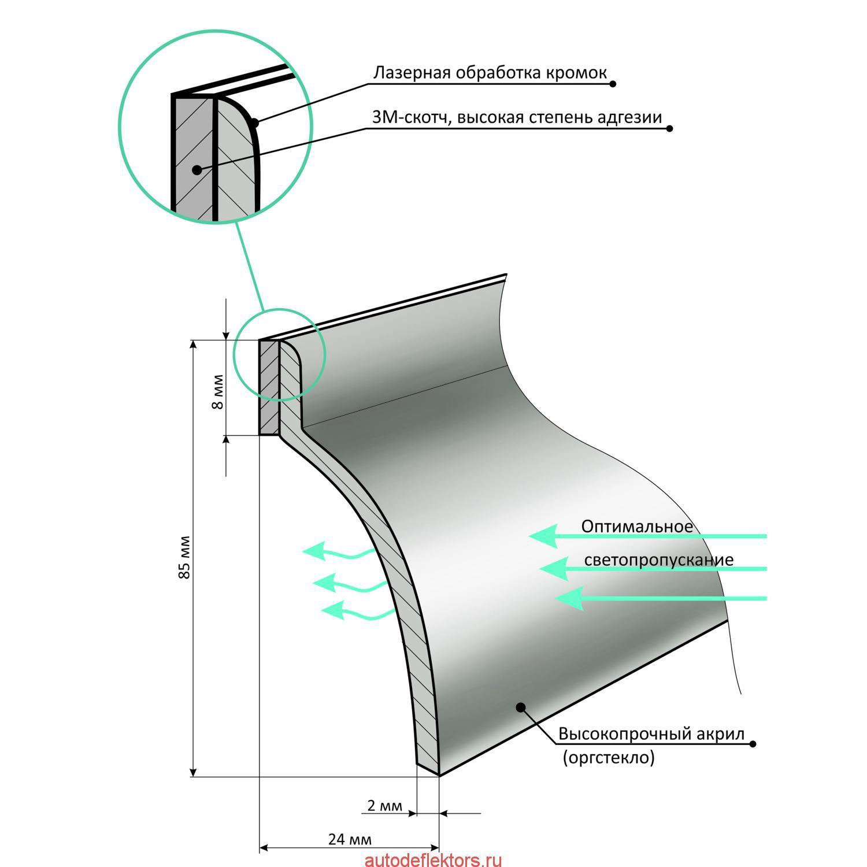 Дефлекторы окон (ветровики) CARLSTEELMAN MITSUBISHI OUTLANDER 2007-2012г