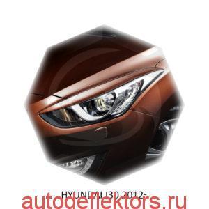 Реснички на фары Hyundai i30 2012-2016